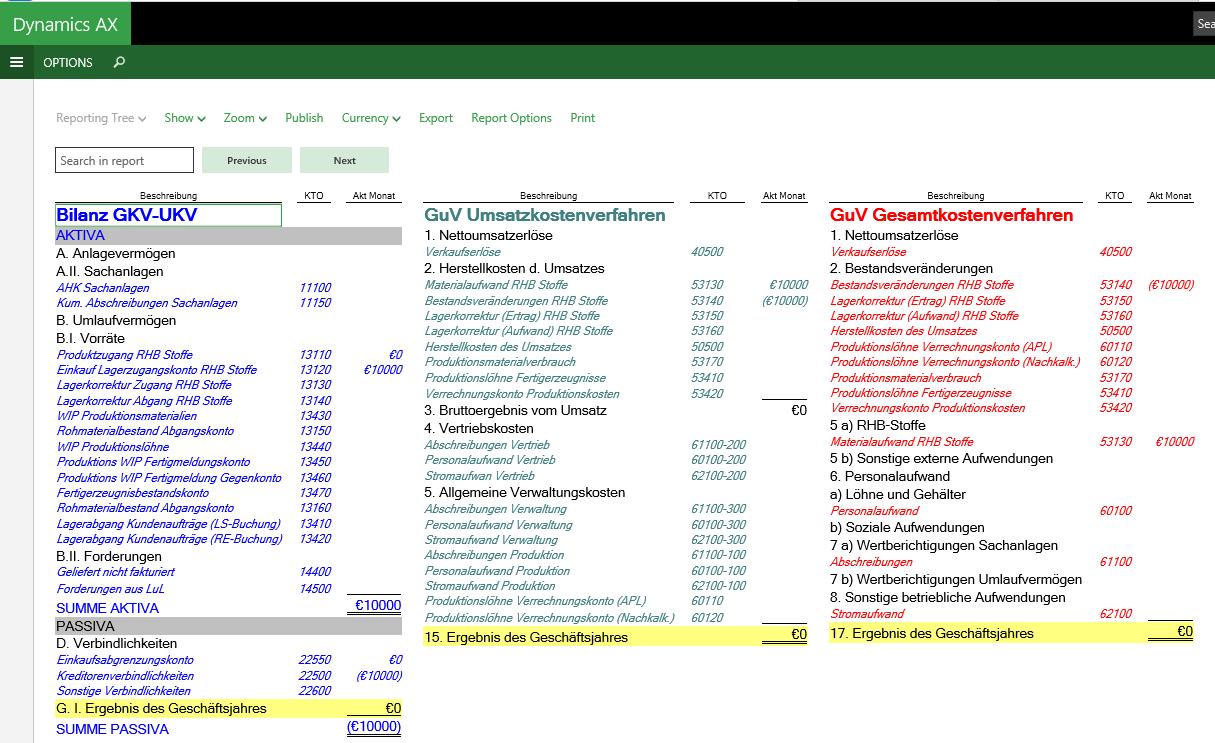 Gliederung GuV | Dynamics AX Finance & Controlling